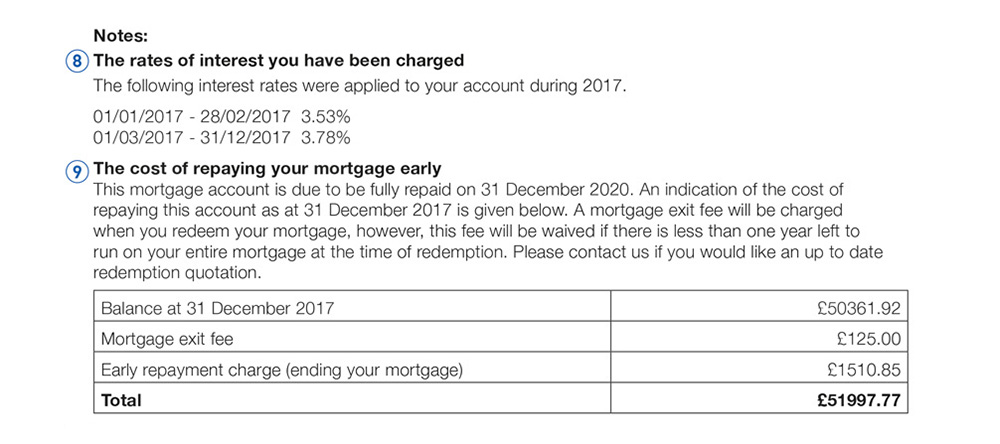 Example mortgage statement